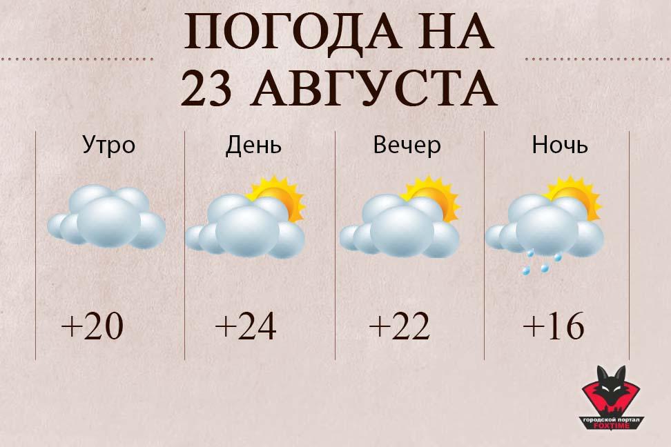 погода в москве 11 августа это элемент