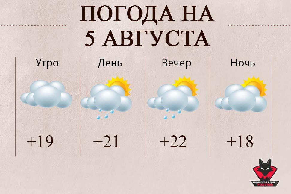 погода в москве 11 августа слой ткани обеспечивает